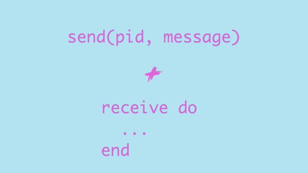 send(pid, message) receive do ... end +