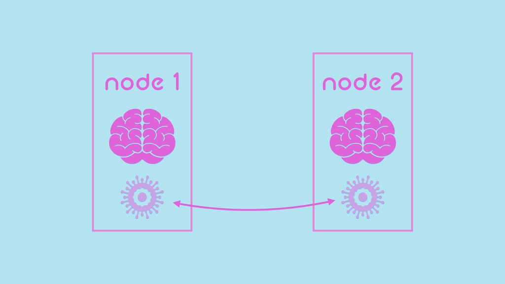 node 1 node 2