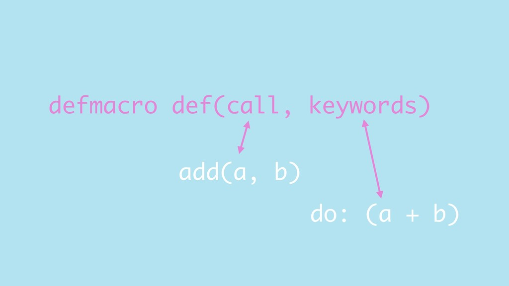 defmacro def(call, keywords) add(a, b) do: (a +...