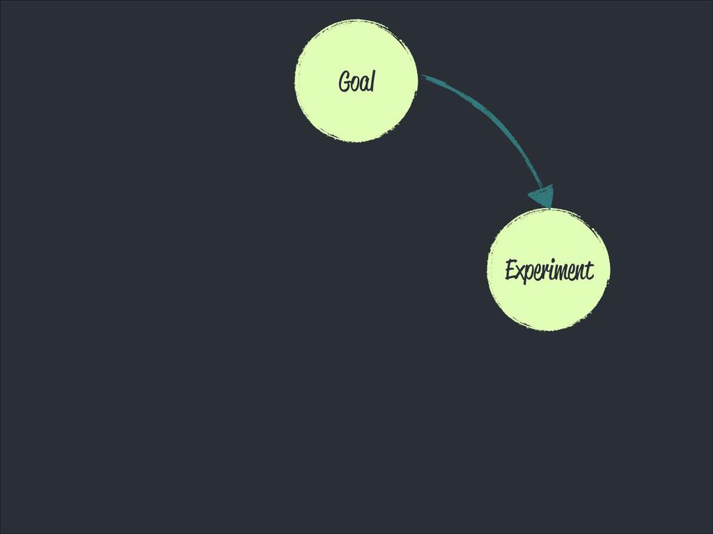 Goal Experiment