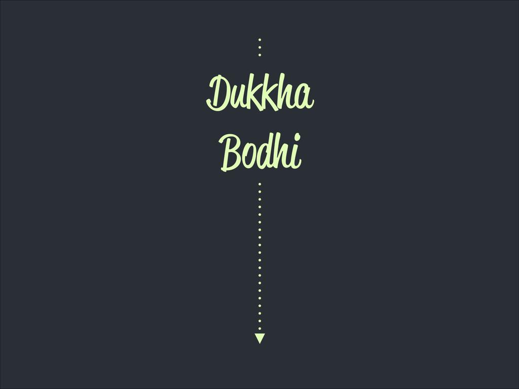 Dukkha Bodhi
