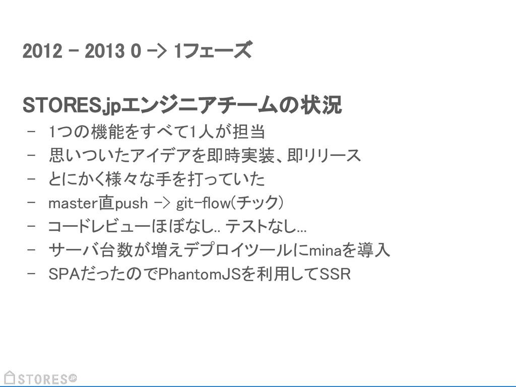 2012 - 2013 0 -> 1フェーズ STORES.jpエンジニアチームの状況 - 1...
