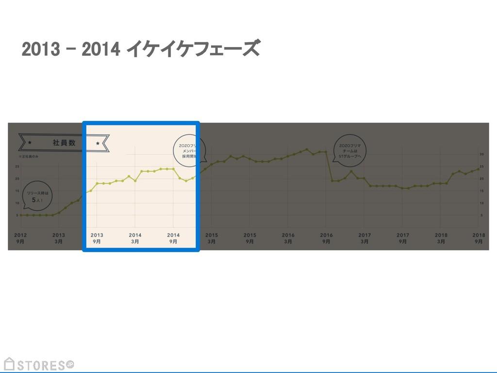 2013 - 2014 イケイケフェーズ