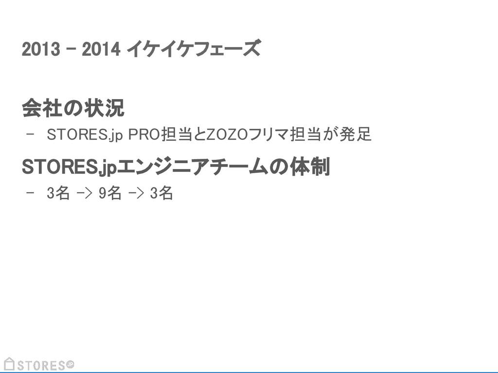 会社の状況 - STORES.jp PRO担当とZOZOフリマ担当が発足 STORES.jpエ...