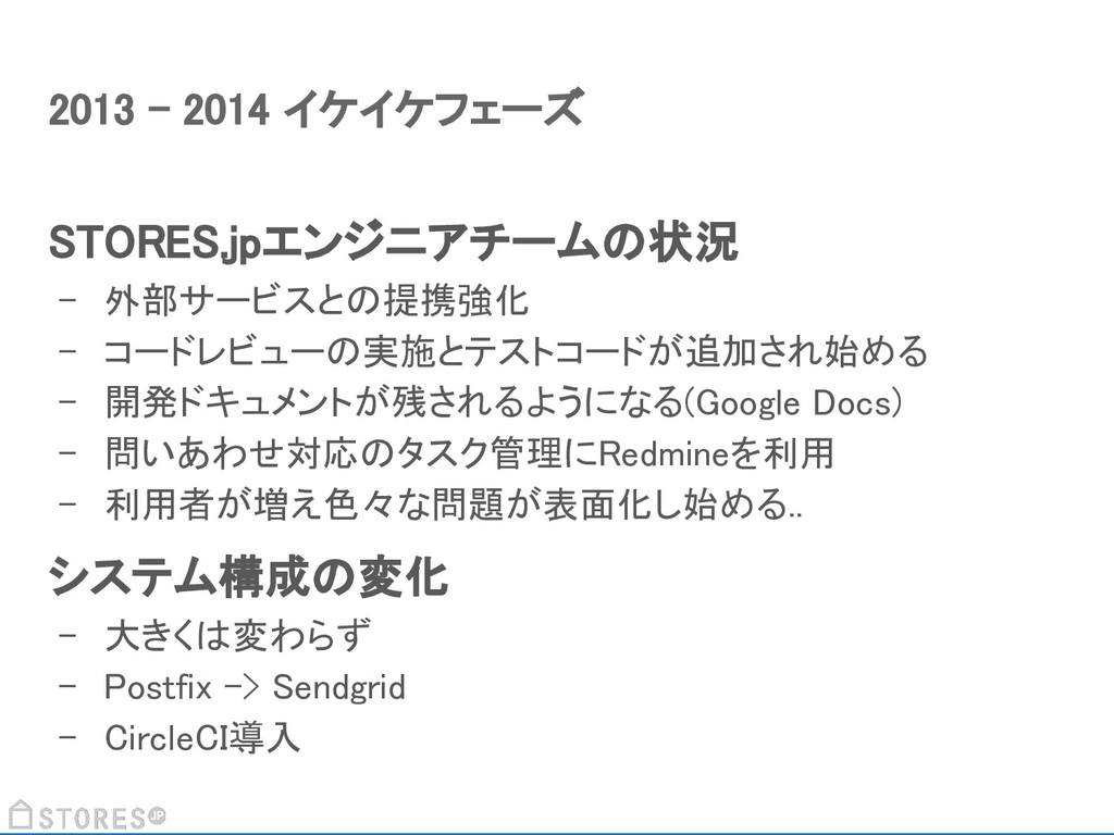 STORES.jpエンジニアチームの状況 - 外部サービスとの提携強化 - コードレビューの実...