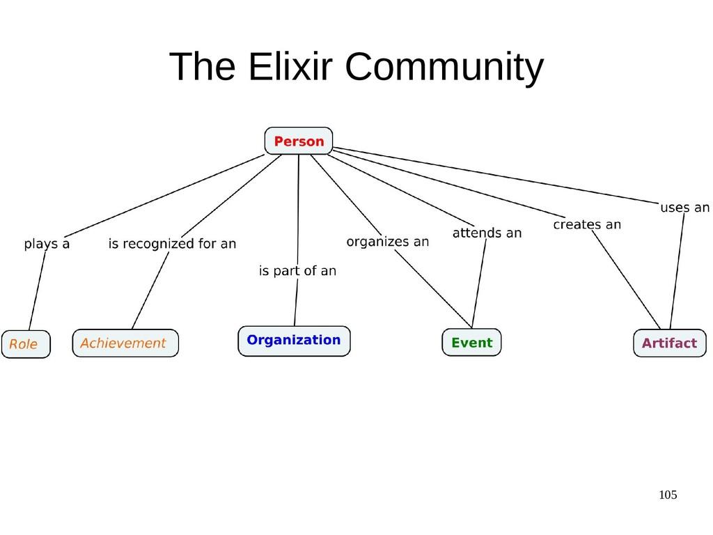 105 The Elixir Community