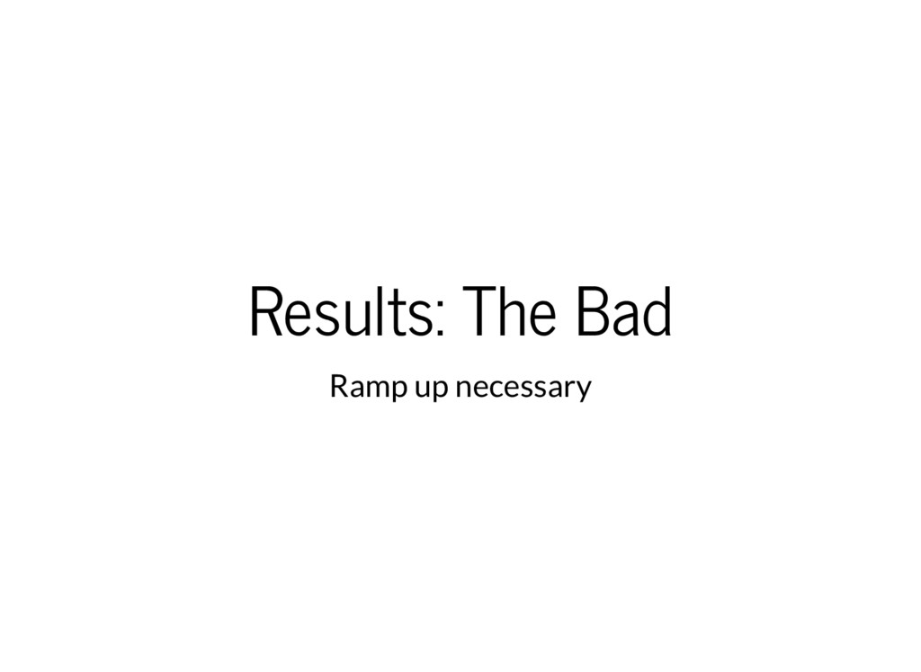 Results: The Bad Ramp up necessary