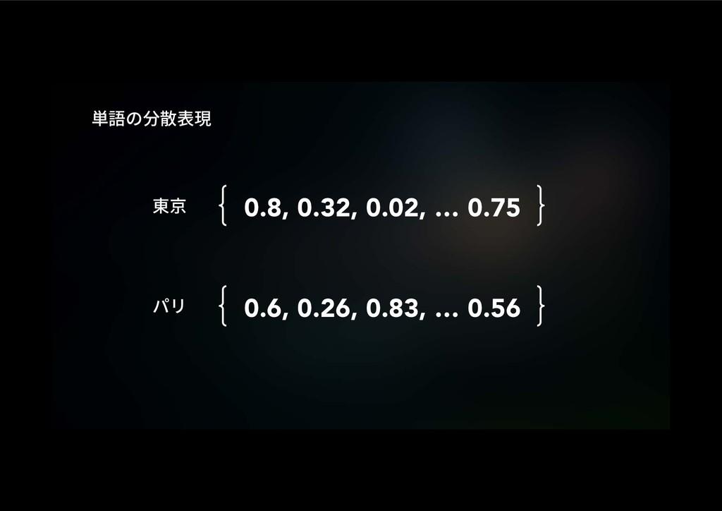 0.8, 0.32, 0.02, … 0.75 匌❨ 0.6, 0.26, 0.83, …...