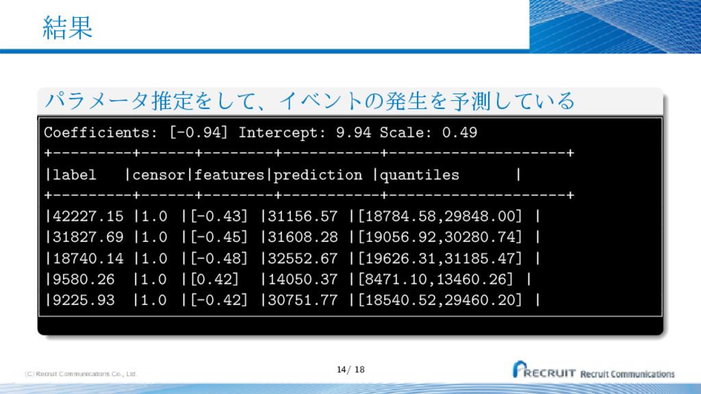 ݁Ռ ύϥϝʔλਪఆΛͯ͠ɺΠϕϯτͷൃੜΛ༧ଌ͍ͯ͠Δ Coefficients: [-0....