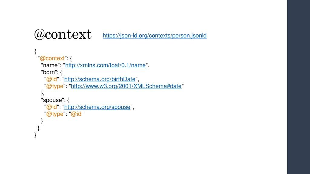 """@context { """"@context"""": { """"name"""": """"http://xmlns...."""