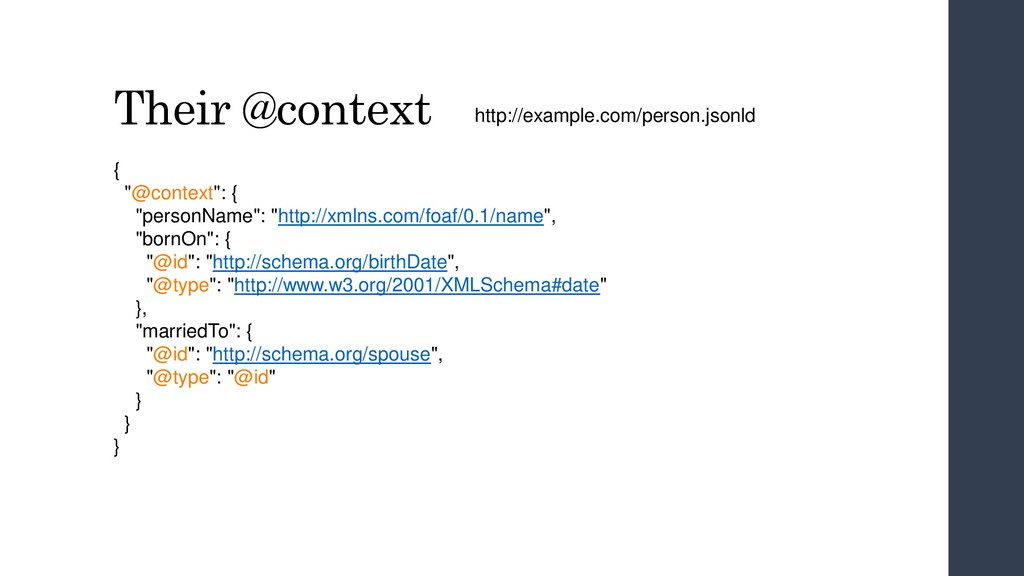 """Their @context { """"@context"""": { """"personName"""": """"h..."""