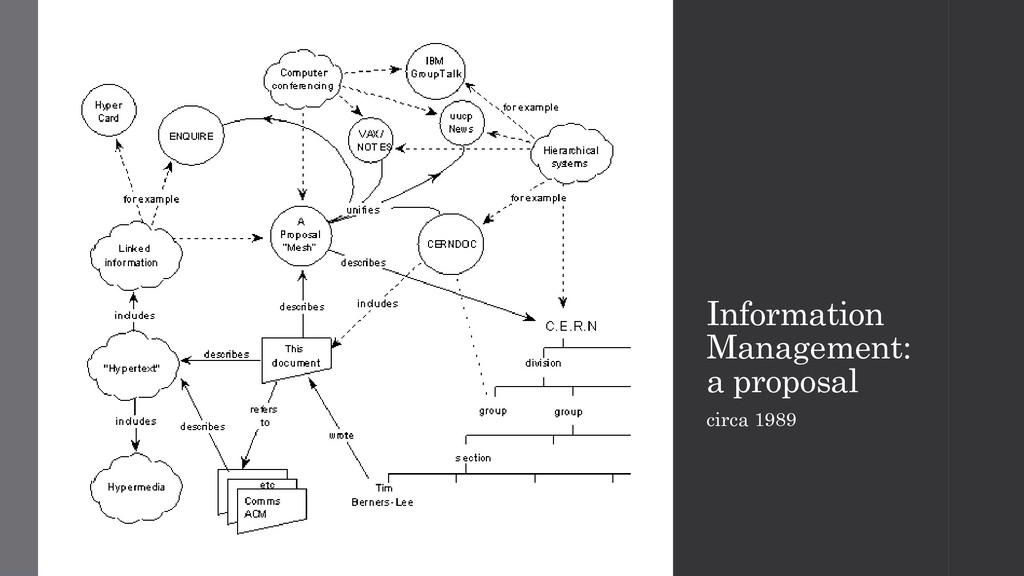 Information Management: a proposal circa 1989