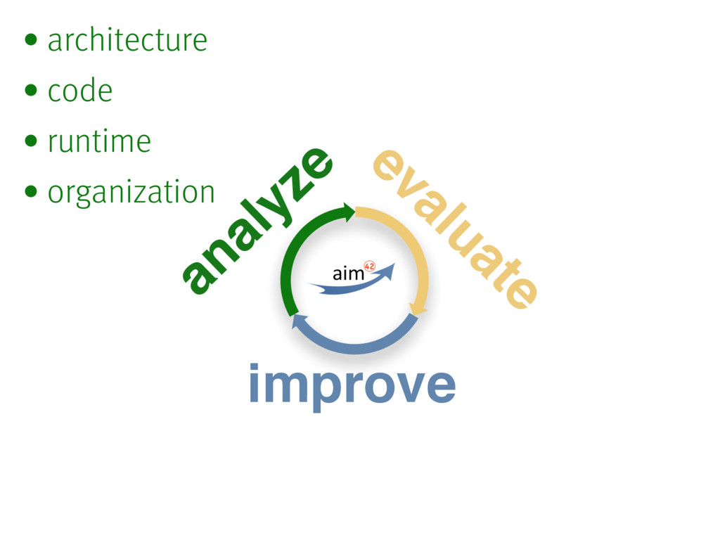 analyze evaluate improve • architecture • code ...