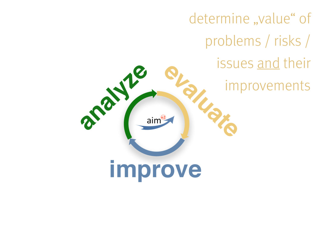 "analyze evaluate improve determine ""value"" of p..."