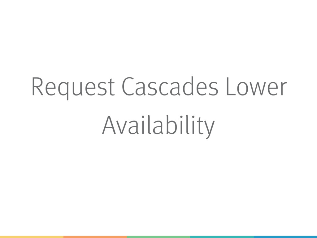 Request Cascades Lower Availability