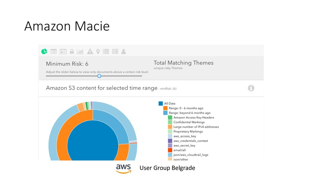 User Group Belgrade Amazon Macie