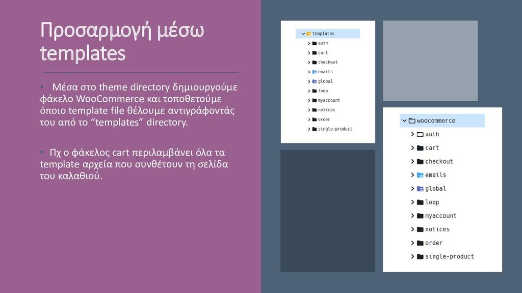 Προσαρμογή μέσω templates • Μέσα στο theme dire...