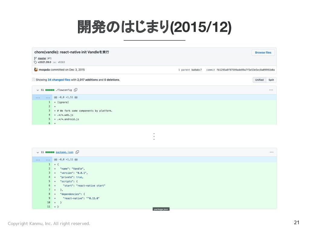 Copyright Kanmu, Inc. All right reserved. 21 開発...