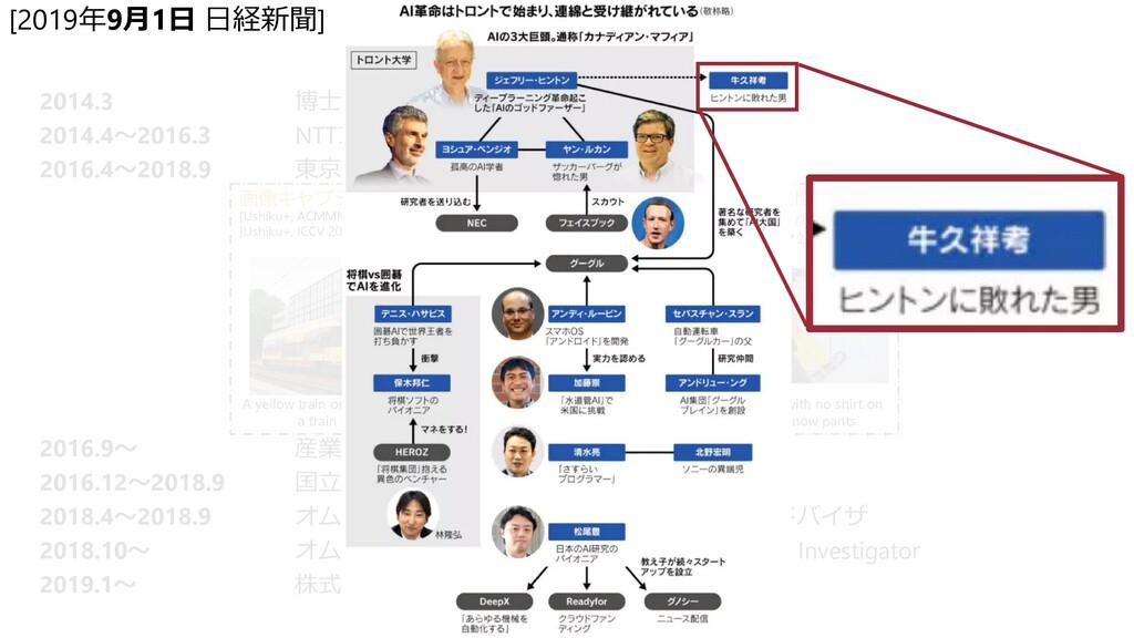 自己紹介 2014.3 博士(情報理工学)、東京大学 2014.4~2016.3 NTTコミュ...