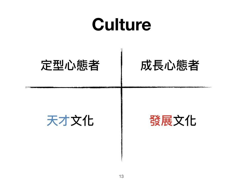 13 成長⼼心態者 天才⽂文化 定型⼼心態者 Culture 發展⽂文化