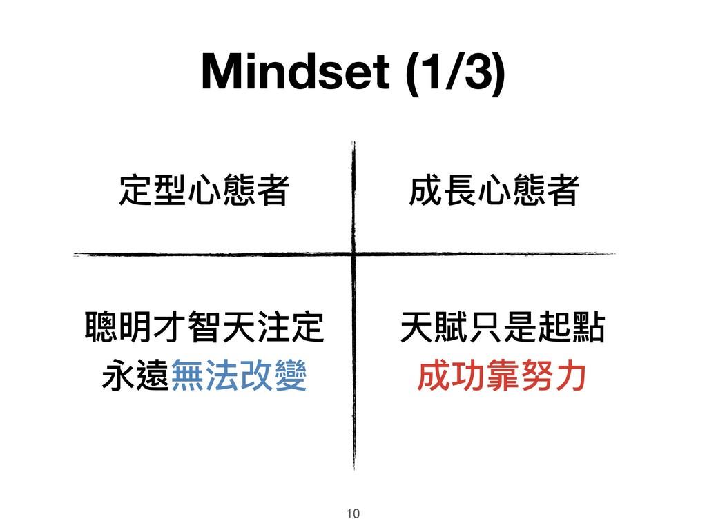 10 成長⼼心態者 聰明才智天注定 永遠無法改變 定型⼼心態者 Mindset (1/3) 天...