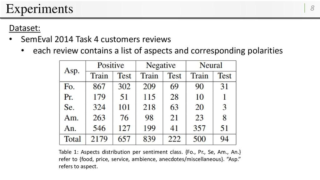 Experiments 8 Dataset: • SemEval 2014 Task 4 cu...