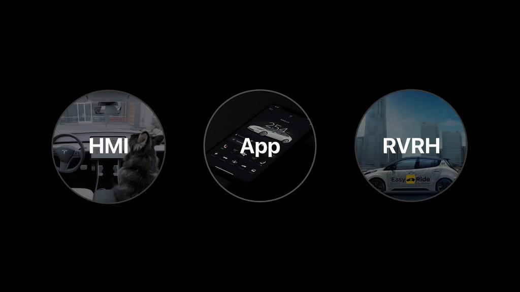 App HMI RVRH