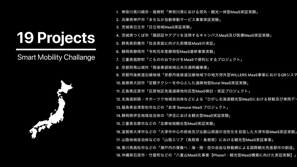 19 Projects 1. ਆಸݝ࡚ࢢɾശࠜொʮਆಸݝʹ͓͚Δ߫֎ɾ؍ޫҰମܕMaaS...