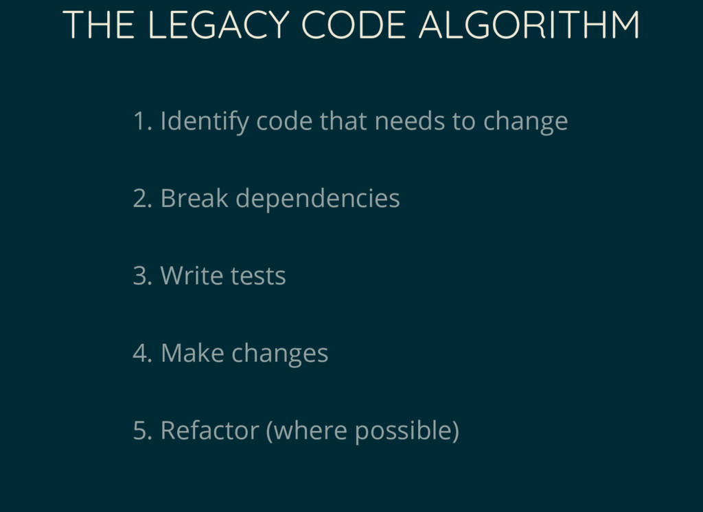 THE LEGACY CODE ALGORITHM 1. Identify code that...