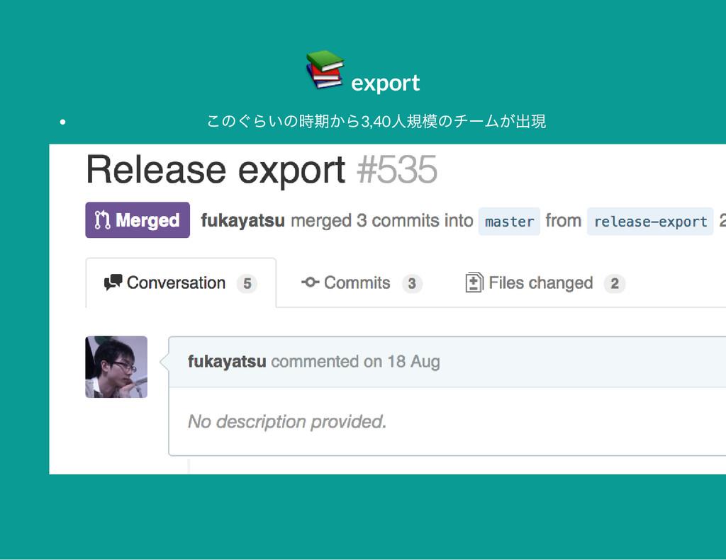 export このぐらいの時期から3,40 人規模のチー ムが出現