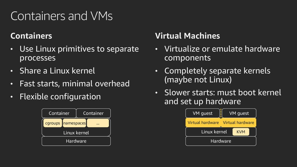 Containers and VMs Containers • Use Linux primi...