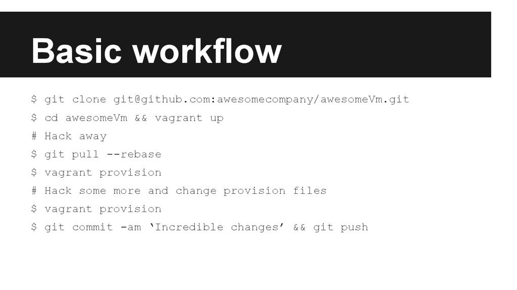 Basic workflow $ git clone git@github.com:aweso...