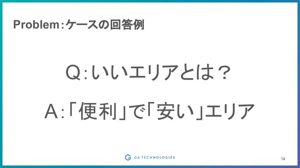Problem:ケースの回答例 Q:いいエリアとは? A:「便利」で「安い」エリア 14