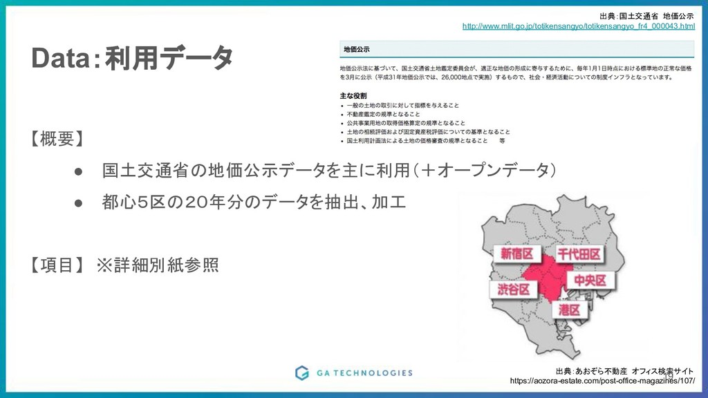 Data:利用データ 出典:国土交通省 地価公示 http://www.mlit.go.jp/...
