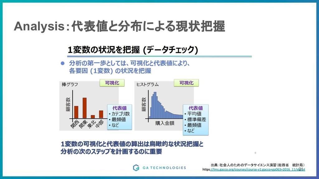 Analysis:代表値と分布による現状把握 出典:社会人のためのデータサイエンス演習(総務省...