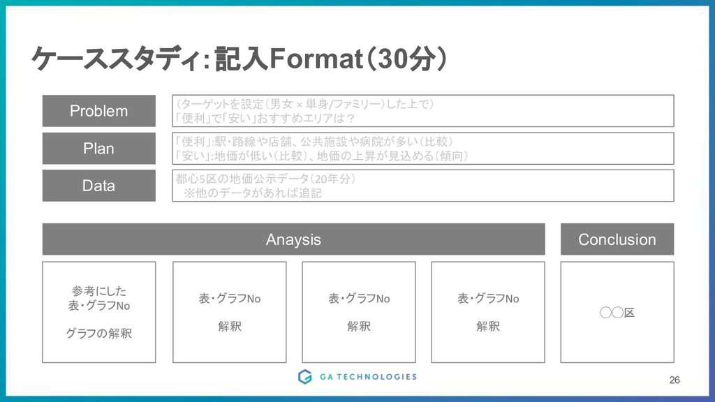 ケーススタディ:記入Format(30分) (ターゲットを設定(男女 単身 ファミリー)した上...