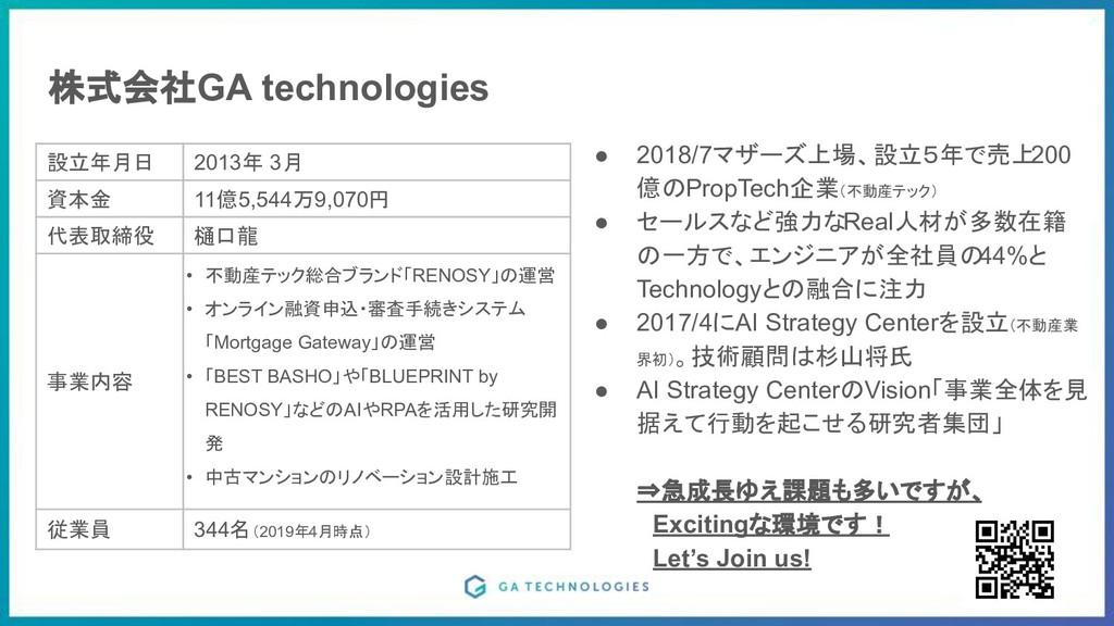 株式会社GA technologies 5 5 設立年月日 2013年 3月 資本金 11億5...