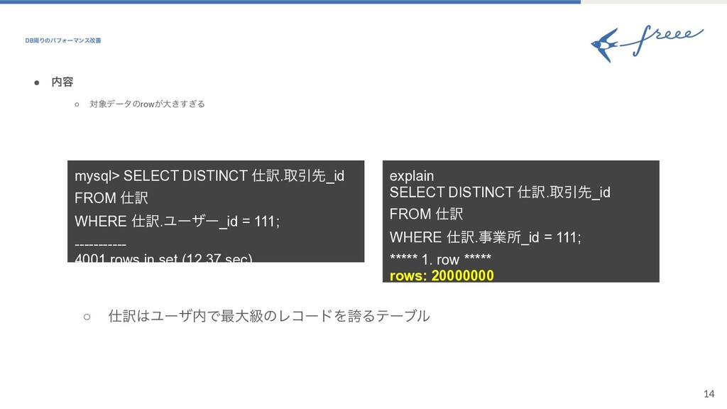 14 ● ༰ ○ ରσʔλͷrow͕େ͖͗͢Δ mysql> SELECT DISTINC...