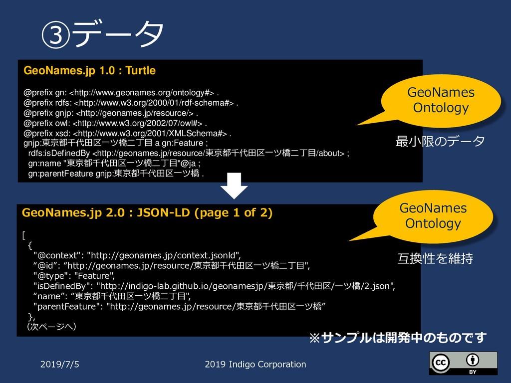 ③データ 2019/7/5 2019 Indigo Corporation GeoNames....