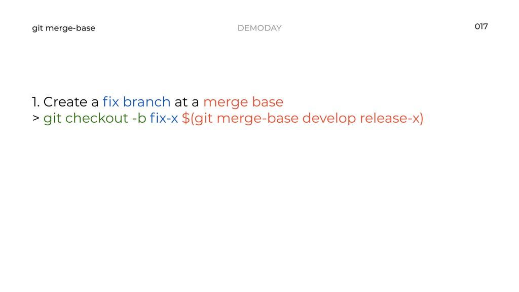 DEMODAY git merge-base 1. Create a fix branch at...