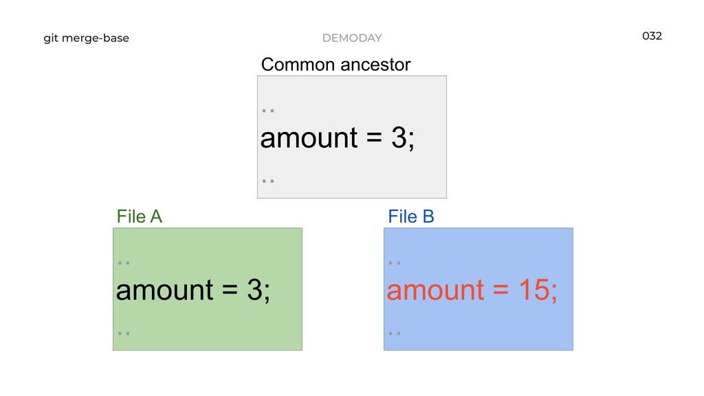 DEMODAY git merge-base 032 .. amount = 15; .. ....