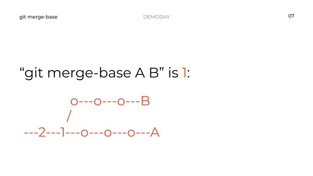 """DEMODAY git merge-base """"git merge-base A B"""" is ..."""