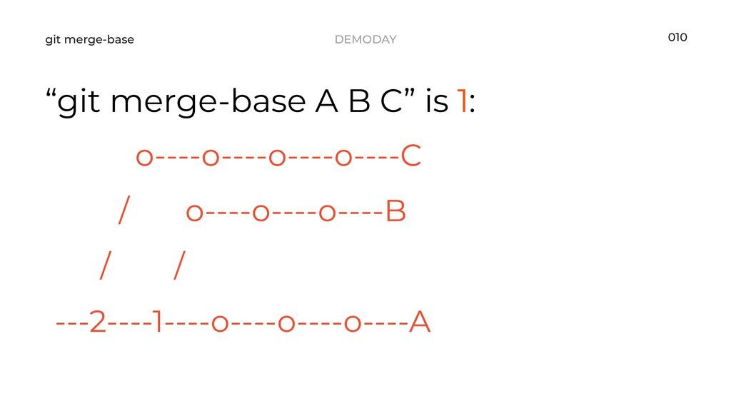"""DEMODAY git merge-base """"git merge-base A B C"""" i..."""