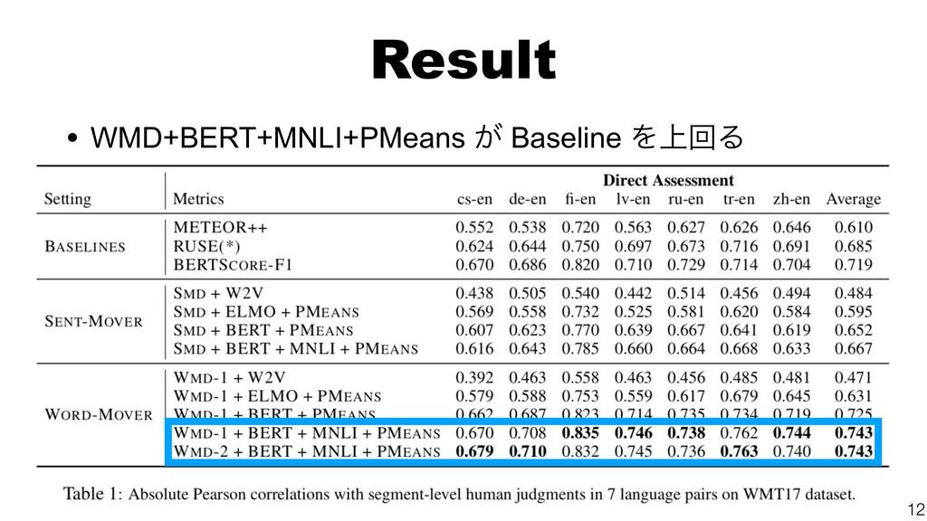 Result • WMD+BERT+MNLI+PMeans ͕ Baseline Λ্ճΔ 12