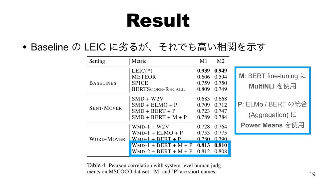 Result • Baseline ͷ LEIC ʹྼΔ͕ɺͦΕͰߴ͍૬ؔΛࣔ͢ 19 M:...