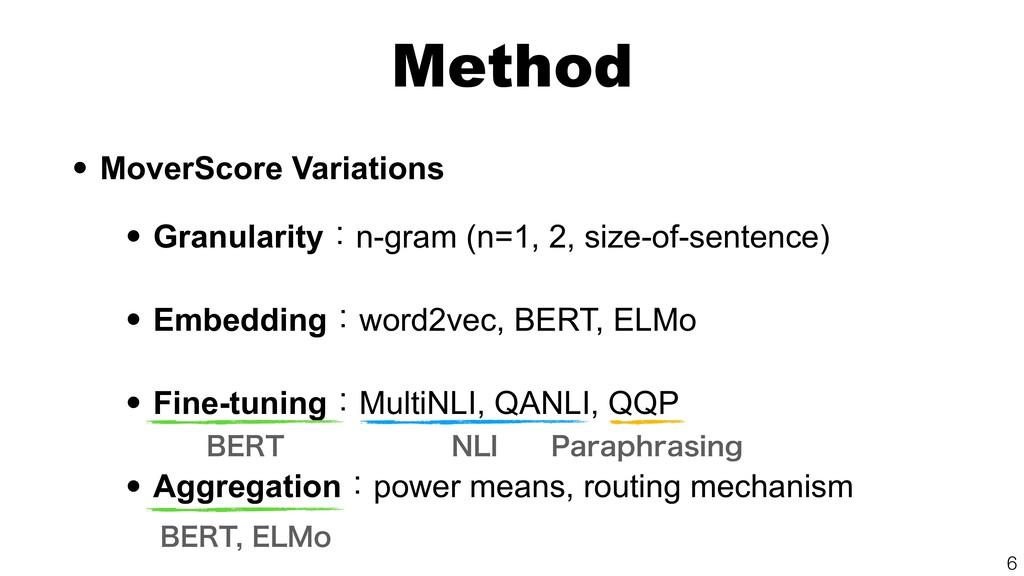 Method • MoverScore Variations • Granularityɿn-...