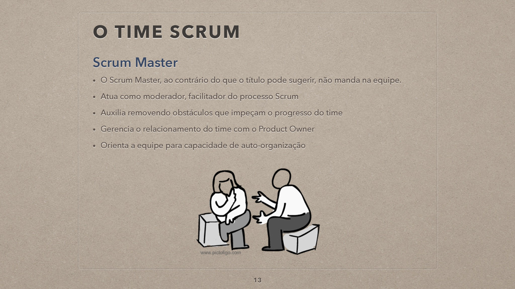 O TIME SCRUM Scrum Master 13 • O Scrum Master, ...