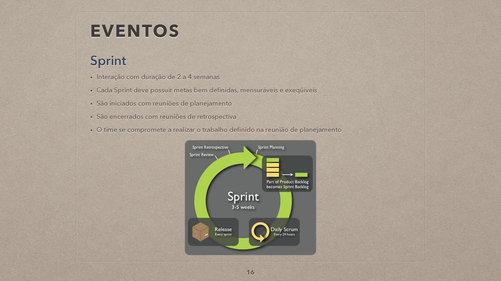 EVENTOS Sprint 16 • Interação com duração de 2 ...