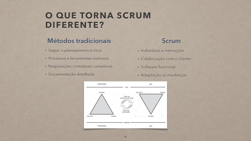 O QUE TORNA SCRUM DIFERENTE? Métodos tradiciona...