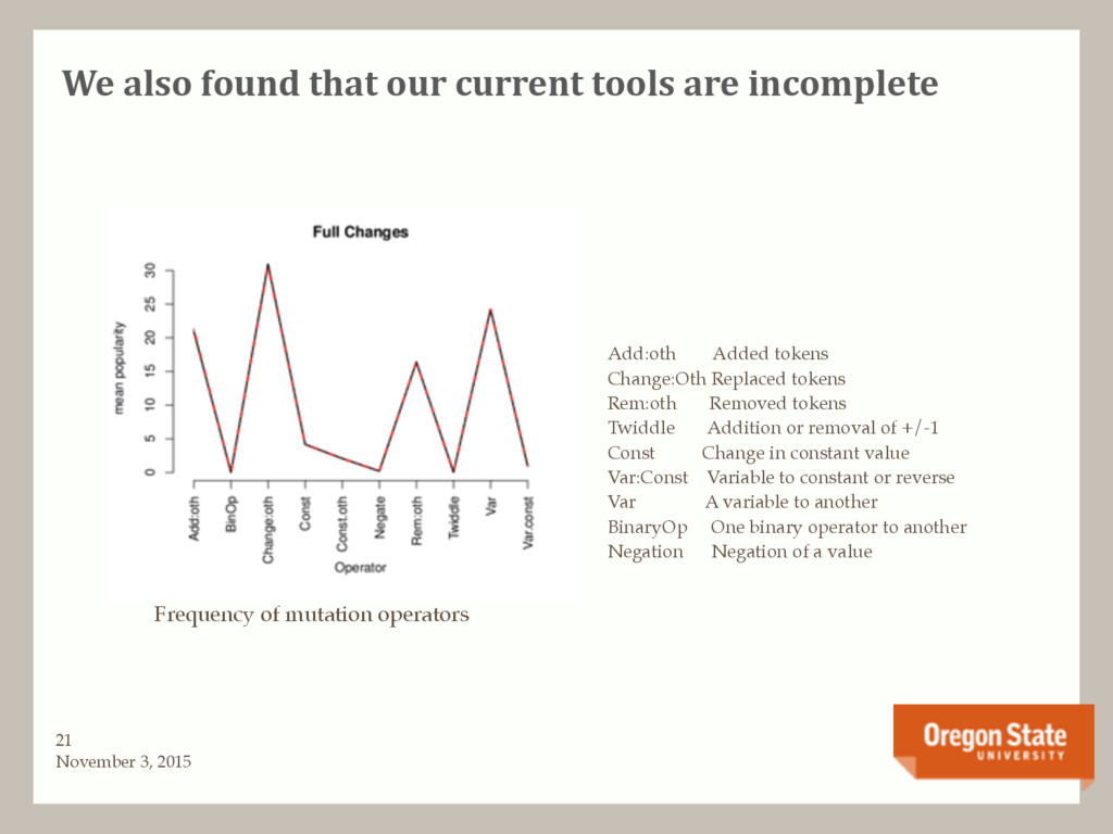 We also found that our current tools are incomp...
